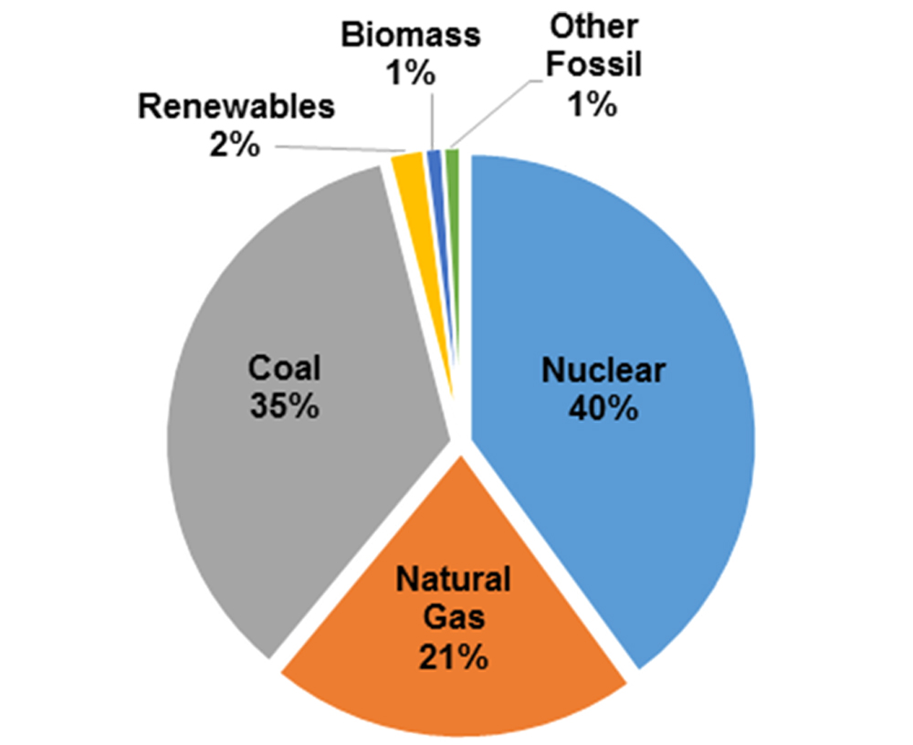 Photo courtesy: Drexel University Institute for Energy and the Environment